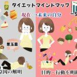 50代のダイエット成功体験談1【痩せる為の理由を見つける】